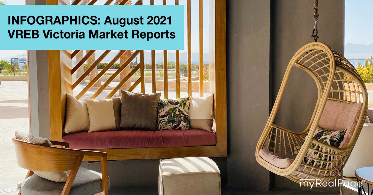 INFOGRAPHICS: August 2021 VREB Victoria Market Reports
