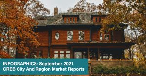 INFOGRAPHICS: September 2021 CREB City And Region Market Reports