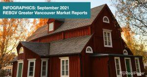 INFOGRAPHICS: September 2021 REBGV Greater Vancouver Market Reports