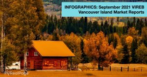 INFOGRAPHICS: September 2021 VIREB Vancouver Island Market Reports