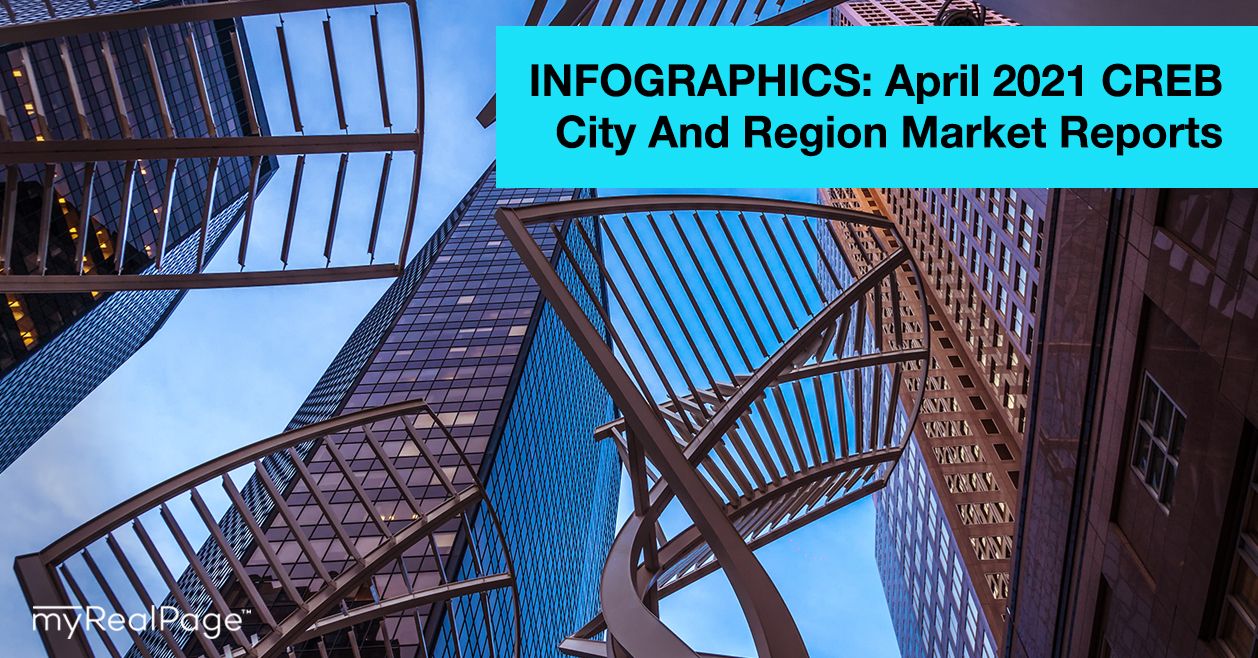 INFOGRAPHICS: April 2021 CREB City And Region Market Reports