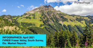 INFOGRAPHICS: April 2021 FVREB Fraser Valley, South Surrey, Etc. Market Reports