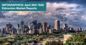 INFOGRAPHICS: April 2021 RAE Edmonton Market Reports