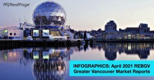 INFOGRAPHICS: April 2021 REBGV Greater Vancouver Market Reports