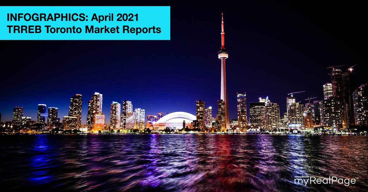 INFOGRAPHICS: April 2021 TRREB Toronto Market Reports