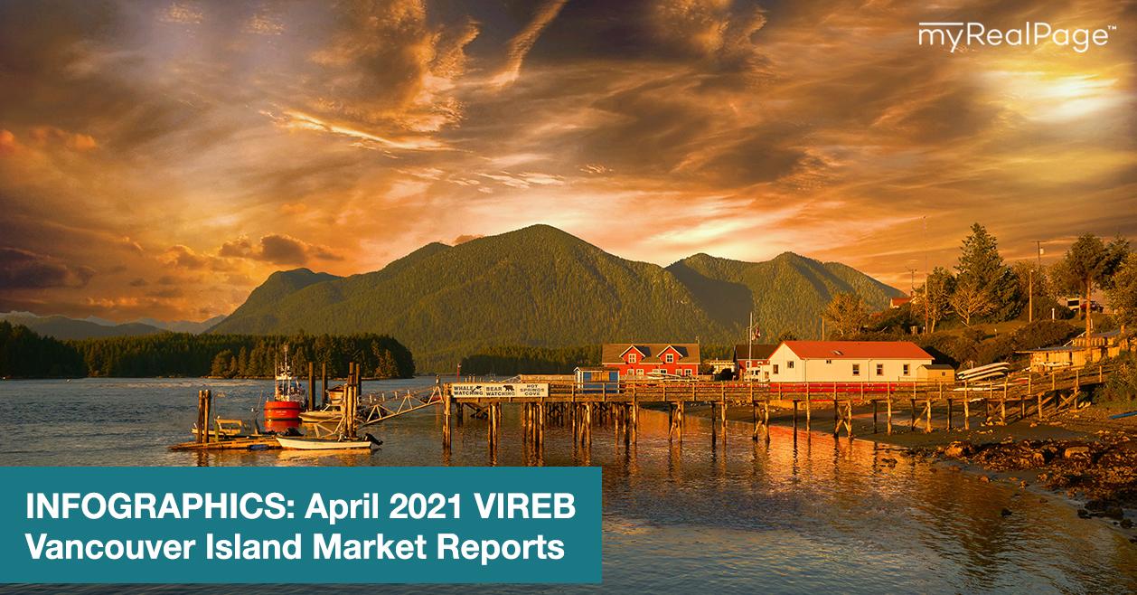 INFOGRAPHICS: April 2021 VIREB Vancouver Island Market Reports