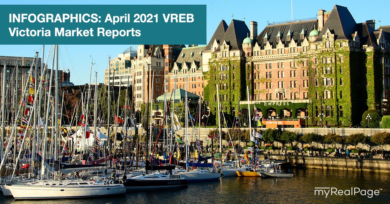 INFOGRAPHICS: April 2021 VREB Victoria Market Reports