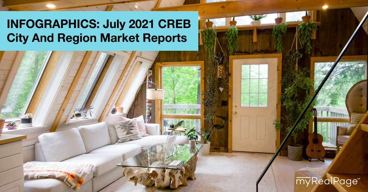 INFOGRAPHICS: July 2021 CREB City And Region Market Reports