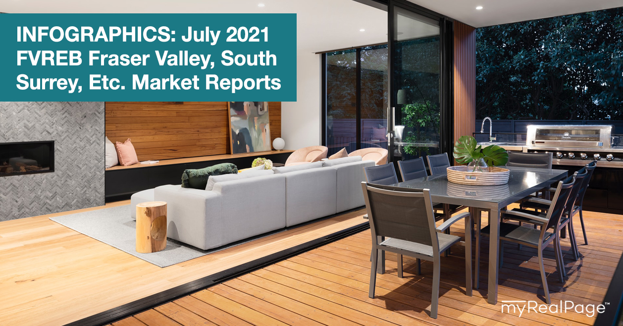 INFOGRAPHICS: July 2021 FVREB Fraser Valley, South Surrey, Etc. Market Reports