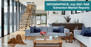 INFOGRAPHICS: July 2021 RAE Edmonton Market Reports