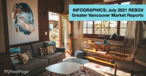 INFOGRAPHICS: July 2021 REBGV Greater Vancouver Market Reports