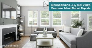 INFOGRAPHICS: July 2021 VIREB Vancouver Island Market Reports