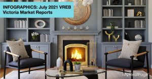 INFOGRAPHICS: July 2021 VREB Victoria Market Reports