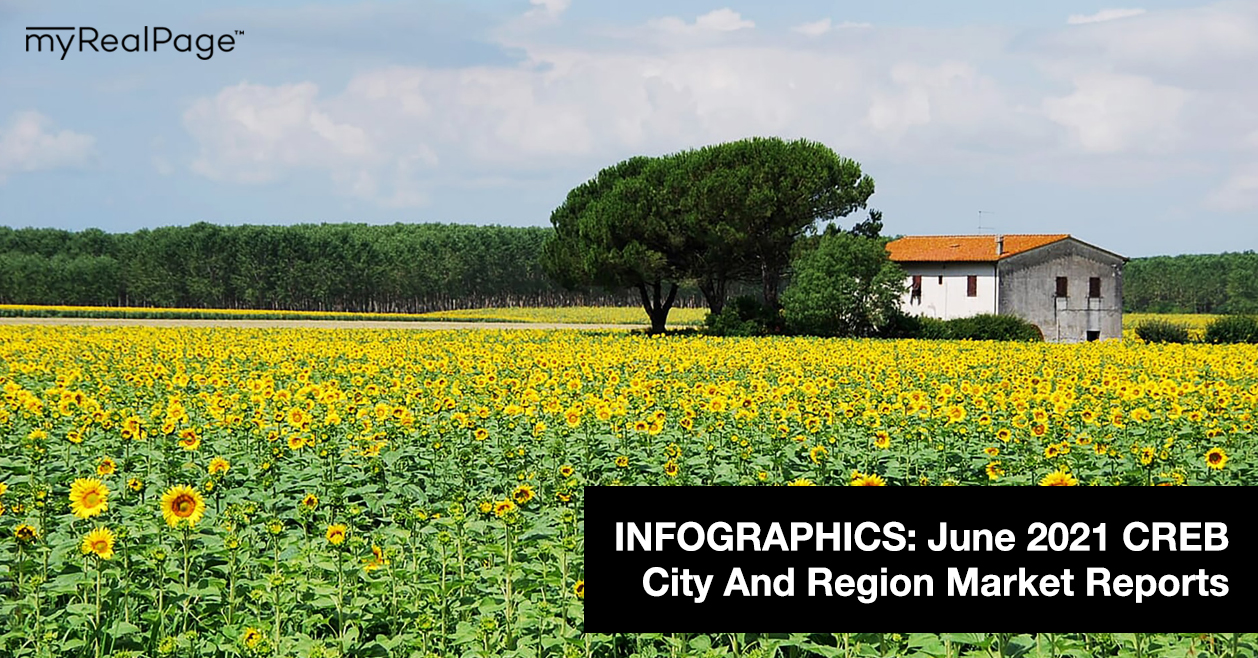 INFOGRAPHICS: June 2021 CREB City And Region Market Reports