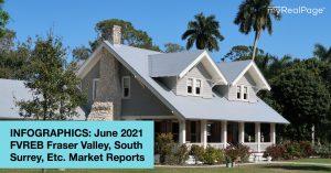 INFOGRAPHICS: June 2021 FVREB Fraser Valley, South Surrey, Etc. Market Reports