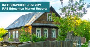 INFOGRAPHICS: June 2021 RAE Edmonton Market Reports
