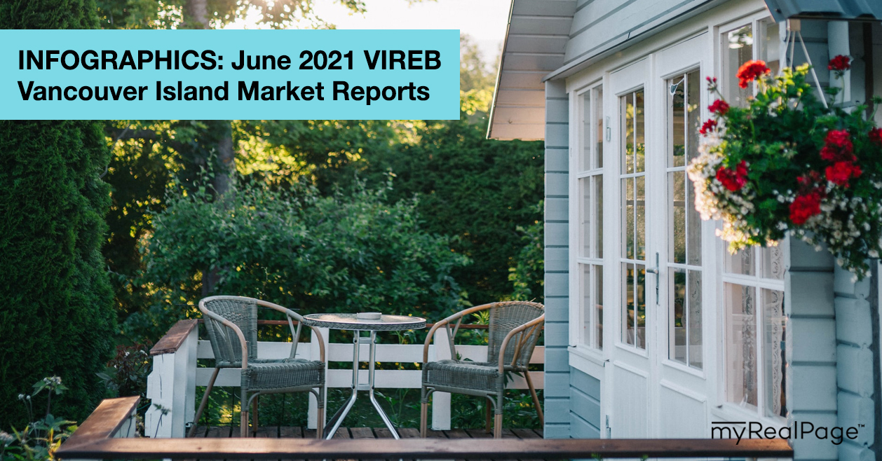 INFOGRAPHICS: June 2021 VIREB Vancouver Island Market Reports