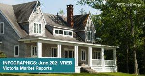 INFOGRAPHICS: June 2021 VREB Victoria Market Reports