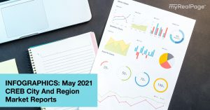 INFOGRAPHICS: May 2021 CREB City And Region Market Reports