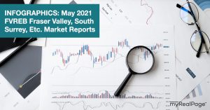 INFOGRAPHICS: May 2021 FVREB Fraser Valley, South Surrey, Etc. Market Reports