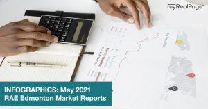 INFOGRAPHICS: May 2021 RAE Edmonton Market Reports