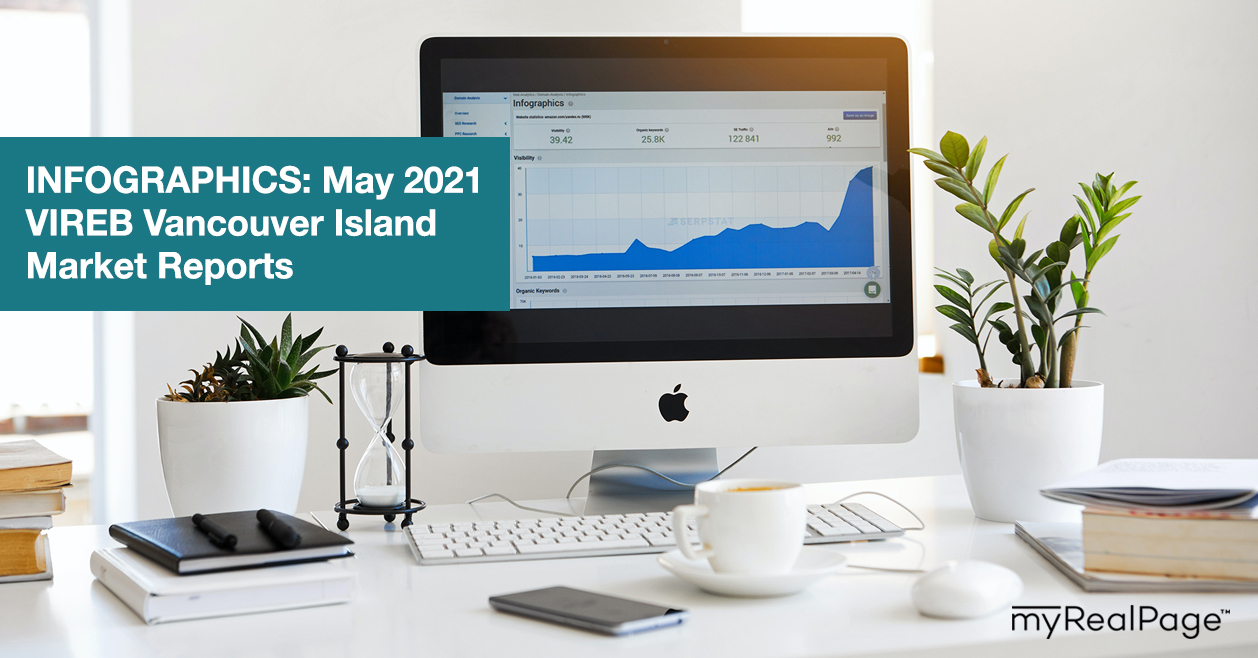 INFOGRAPHICS: May 2021 VIREB Vancouver Island Market Reports