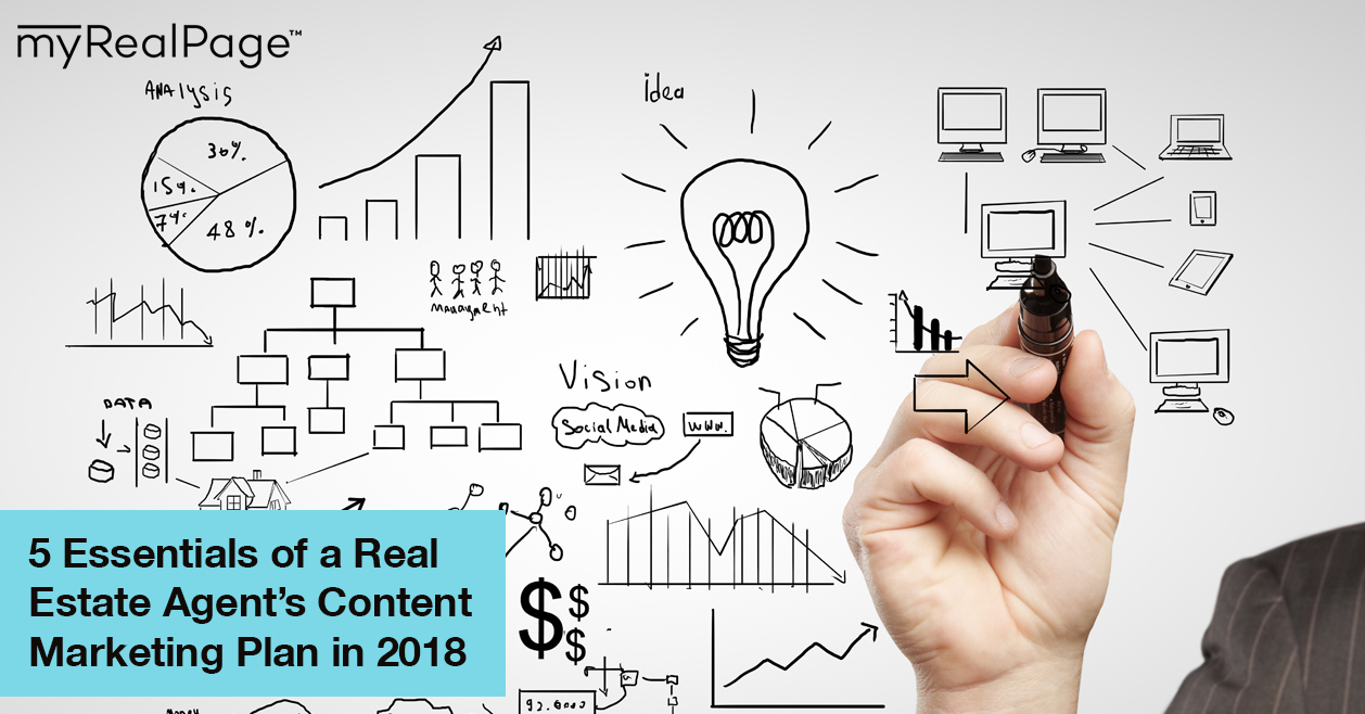 5 essentials of a real estate agents content marketing plan in 2018