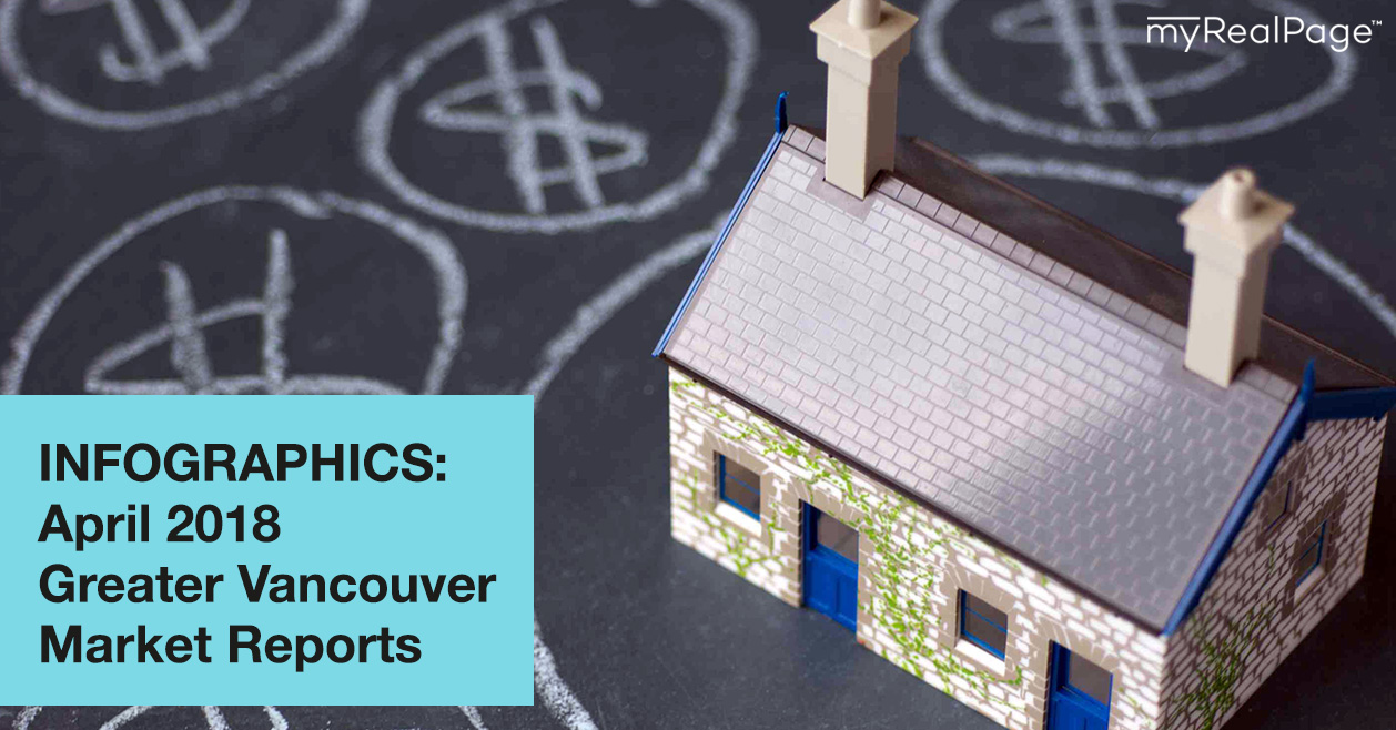 INFOGRAPHICS: April 2018 Greater Vancouver Market Reports