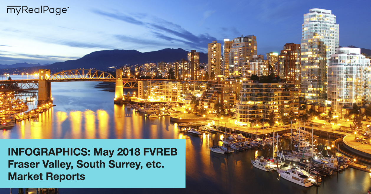 INFOGRAPHICS: May 2018 FVREB Fraser Valley, South Surrey, etc. Market Reports
