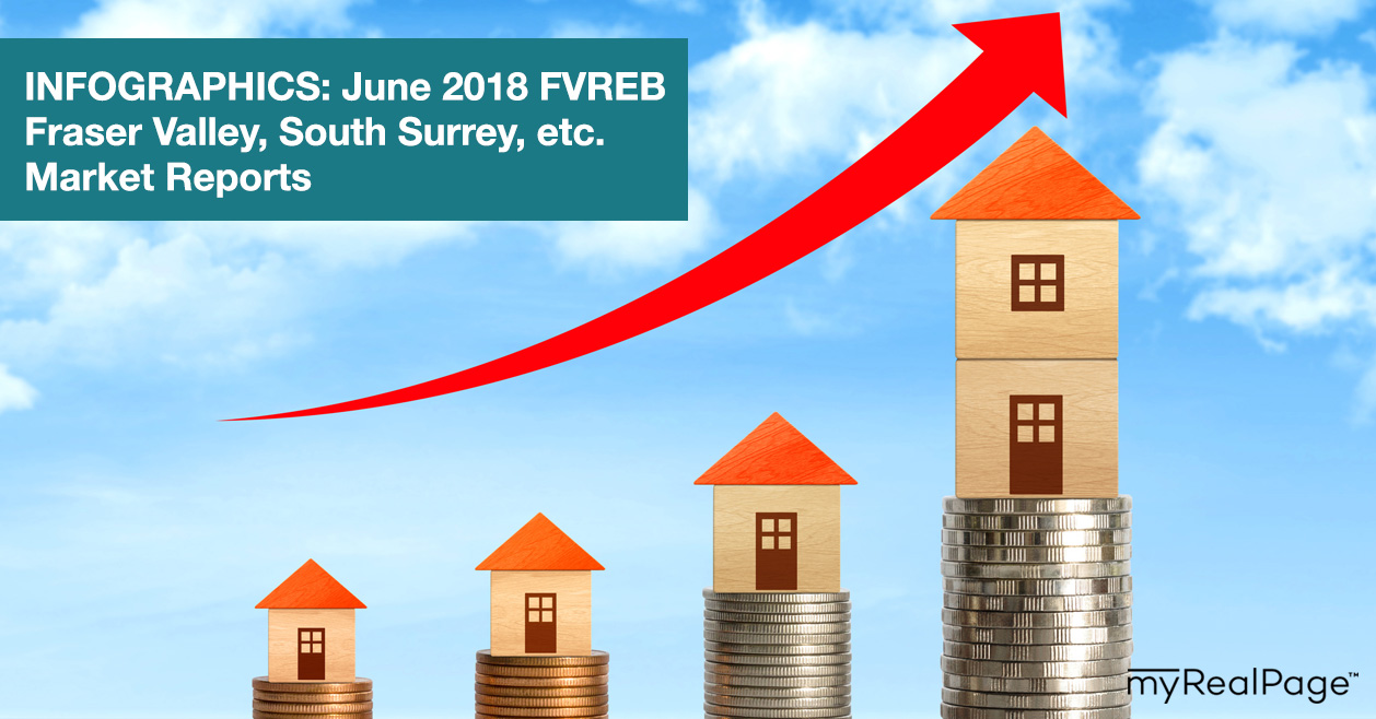 INFOGRAPHICS: June 2018 FVREB Fraser Valley, South Surrey, Etc. Market Reports
