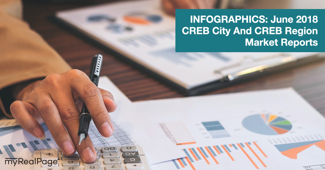 INFOGRAPHICS: June 2018 CREB City And Region Market Reports