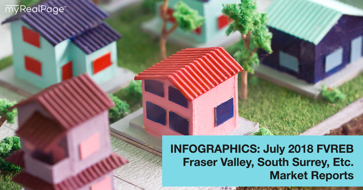 INFOGRAPHICS: July 2018 FVREB Fraser Valley, South Surrey, Etc. Market Reports