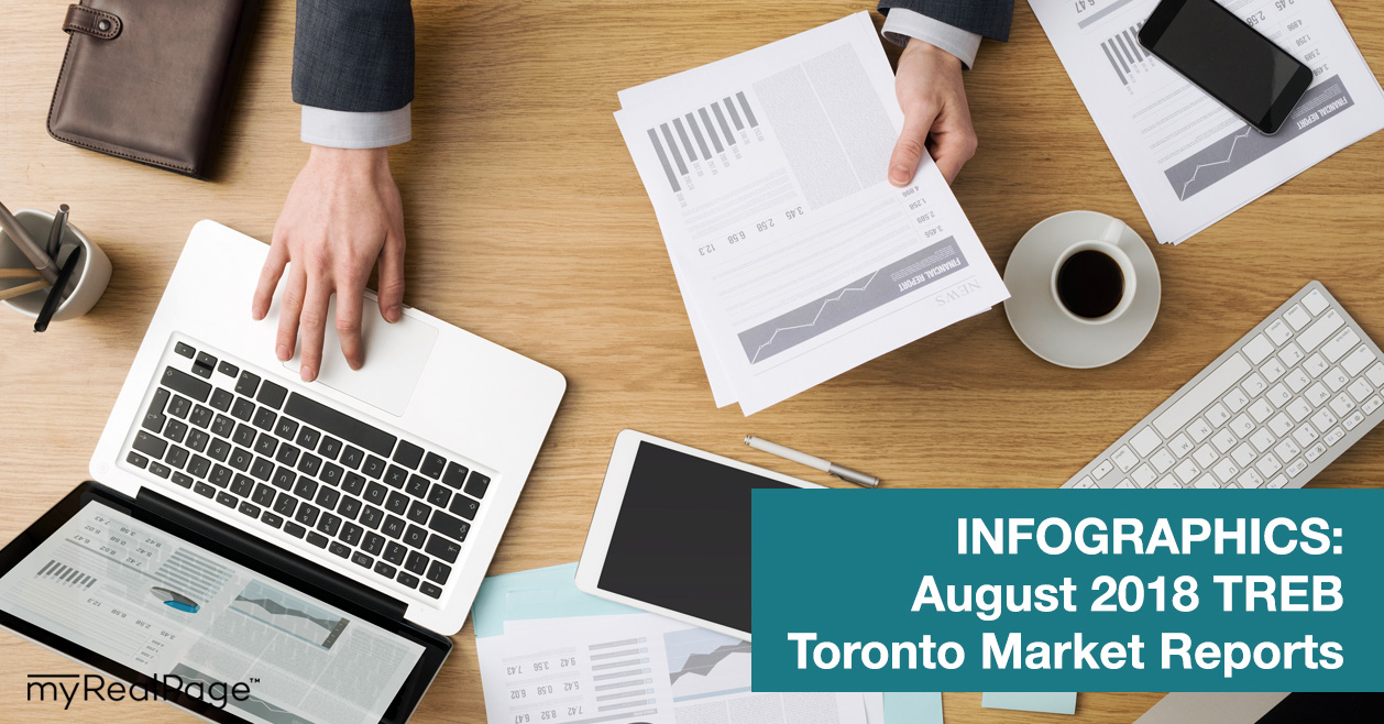 INFOGRAPHICS: August 2018 TREB Toronto Market Reports