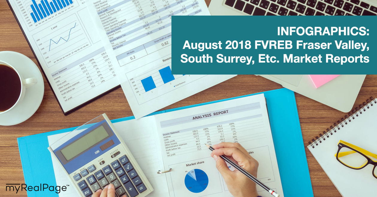INFOGRAPHICS: August 2018 FVREB Fraser Valley, South Surrey, Etc. Market Reports