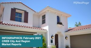 INFOGRAPHICS: February 2021 CREB City And Region Market Reports