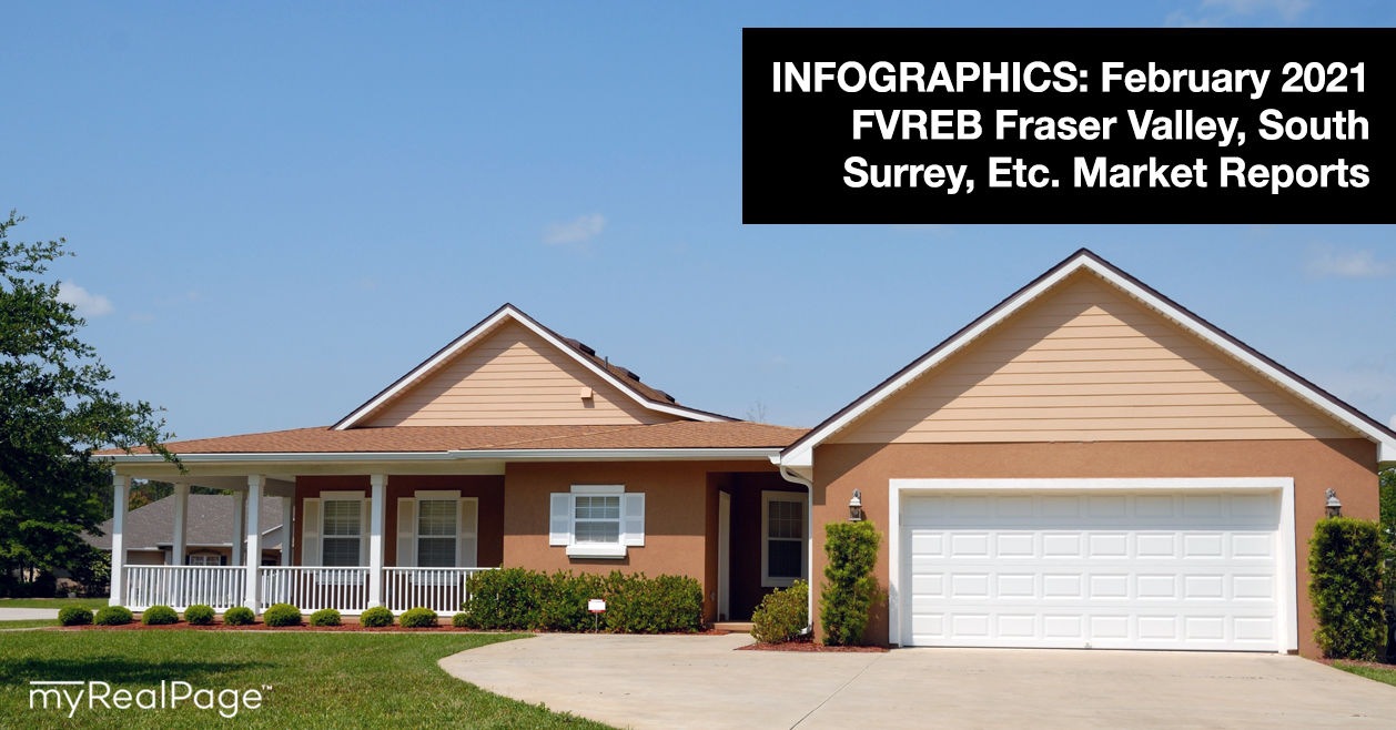 INFOGRAPHICS: February 2021 FVREB Fraser Valley, South Surrey, Etc. Market Reports
