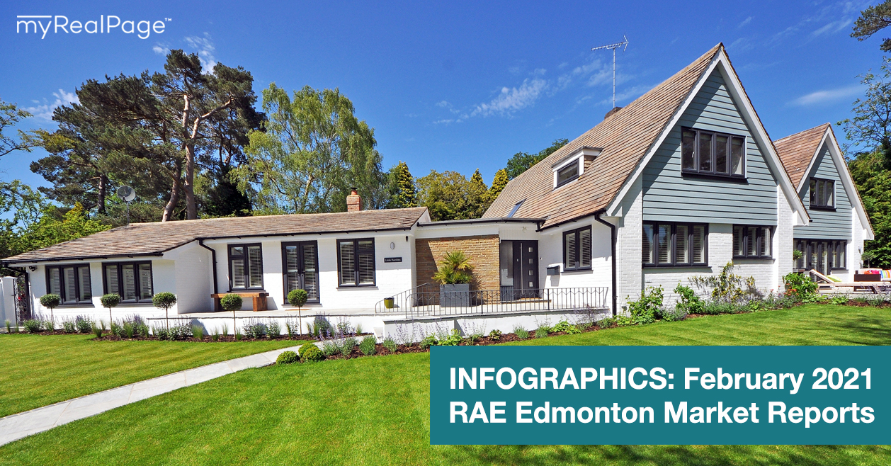 INFOGRAPHICS: February 2021 RAE Edmonton Market Reports