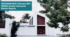 INFOGRAPHICS: February 2021 REBGV Greater Vancouver Market Reports