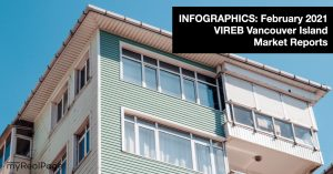 INFOGRAPHICS: February 2021 VIREB Vancouver Island Market Reports