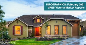 INFOGRAPHICS: February 2021 VREB Victoria Market Reports