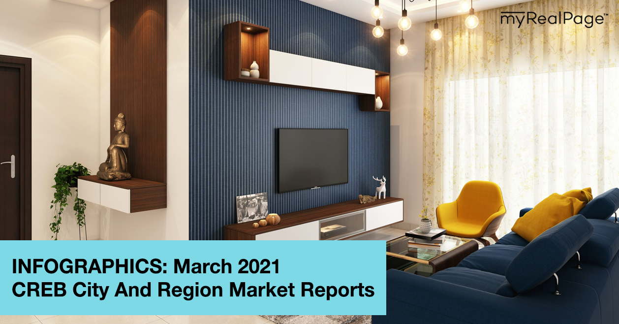 INFOGRAPHICS: March 2021 CREB City And Region Market Reports