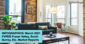 INFOGRAPHICS: March 2021 FVREB Fraser Valley, South Surrey, Etc. Market Reports