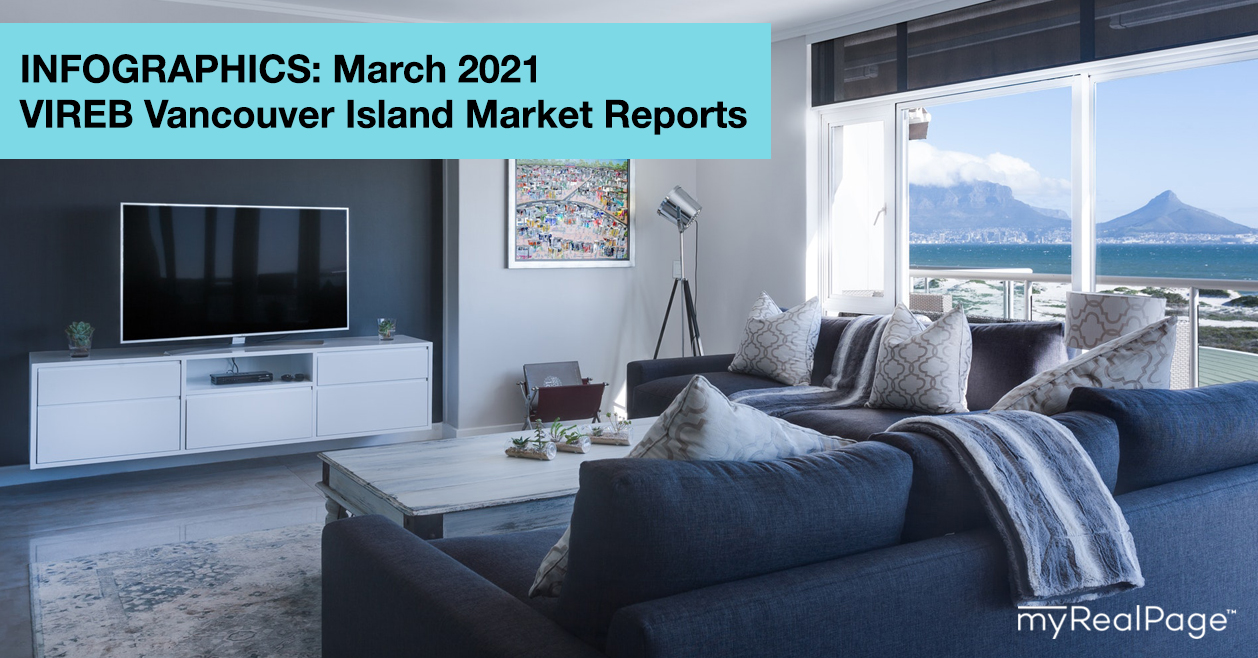 INFOGRAPHICS: March 2021 VIREB Vancouver Island Market Reports