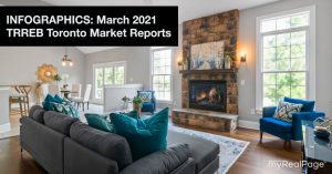 INFOGRAPHICS: March 2021 TRREB Toronto Market Reports