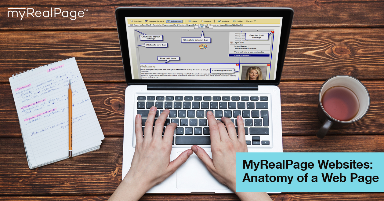 MyRealPage Websites: Anatomy Of A Web Page