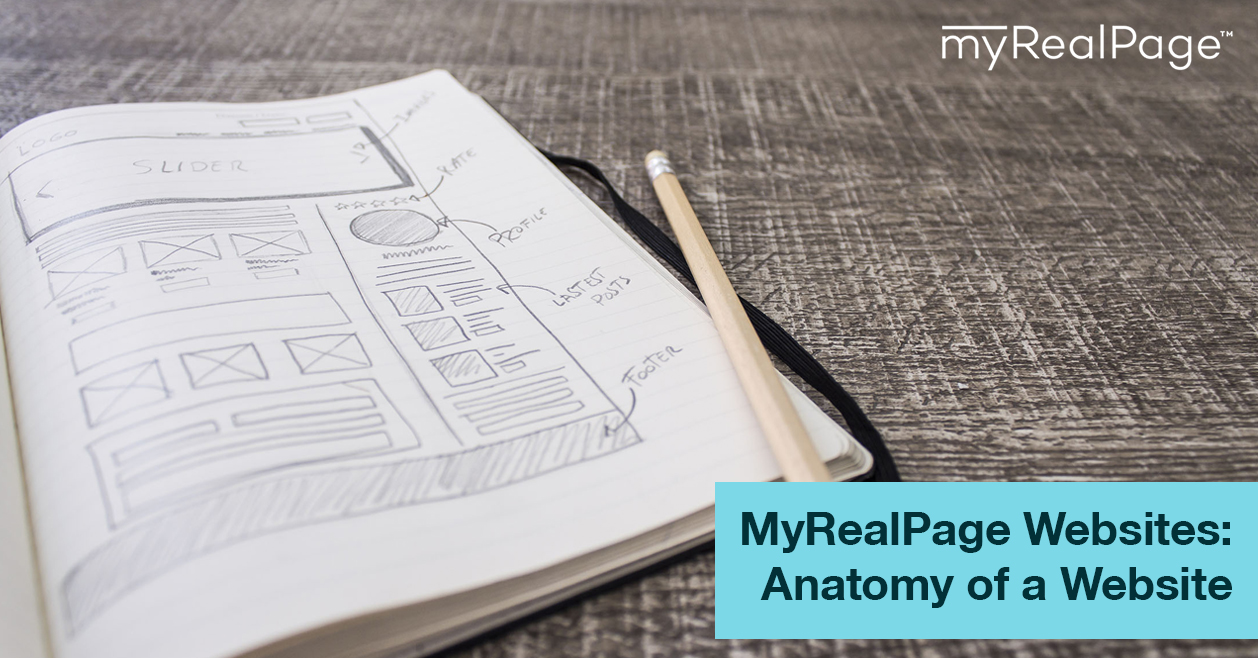 MyRealPage Websites Anatomy of a Website