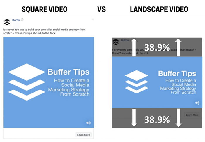 square vs landscape Facebook video. Image via bufferapp.com